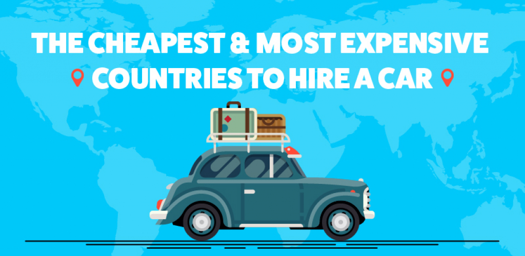 The Cheapest & Most Expensive Countries to Hire a Car