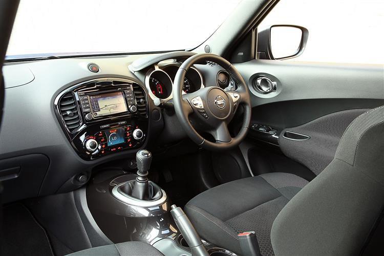 Nissan Juke Small Image